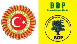 BDP_TBMM